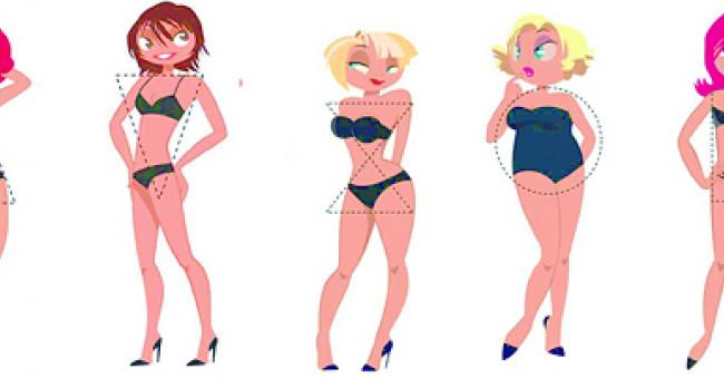 Як вибрати сукню за типом фігури>